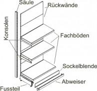 Regalkomponenten